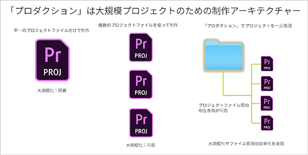 https://www.pronews.jp/pronewscore/wp-content/uploads/2020/04/200422_AdobeProduction_14.jpg